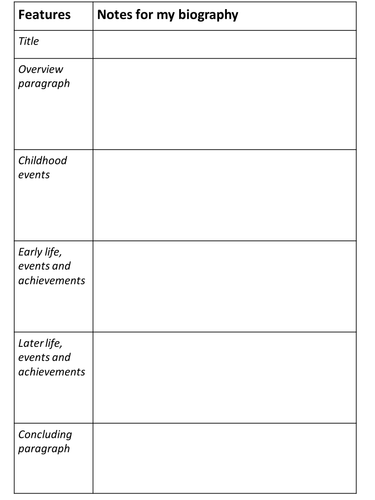 Biography template for planning