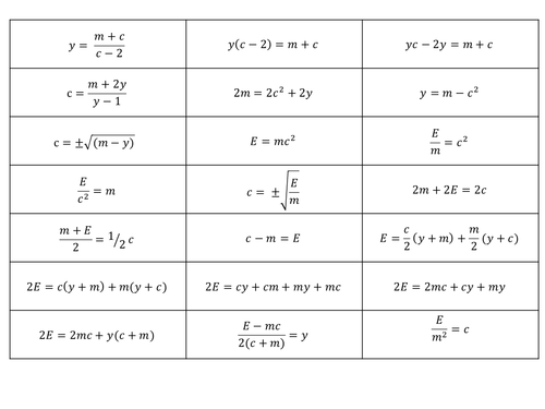 KS4 Algebra Rearranging Equations Worksheet by chuckieirish – Rearranging Formulas Worksheet