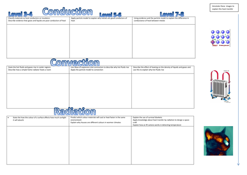 Worksheets Conduction Convection Radiation Worksheet conduction convection radiation levelled tasks by becobbold teaching resources tes