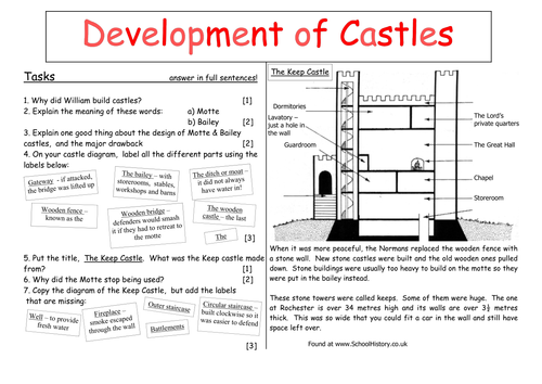 Attacking A Castle Worksheet 28 Images How To Attack A Norman