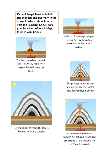 Volcano formation by jlw91 teaching resources tes ccuart Images