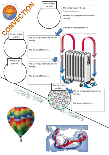 KS3 Convection worksheet - includes density by becobbold ...