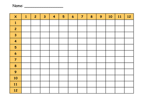 Times table grid blank for Multiplication table of 85