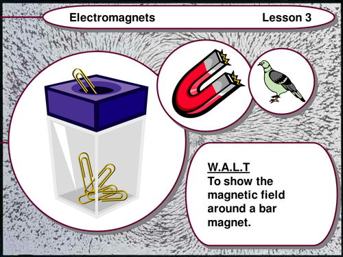 PowerPoint on Plotting a Magnetic Field