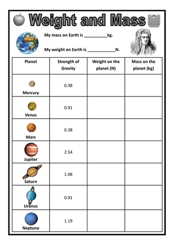 Weight and Mass on different planets by dazayling - Teaching ...