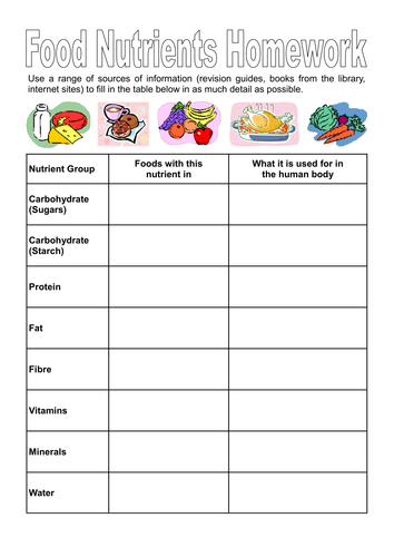 Food Nutrients and Investigation Worksheet by dazayling | Teaching ...