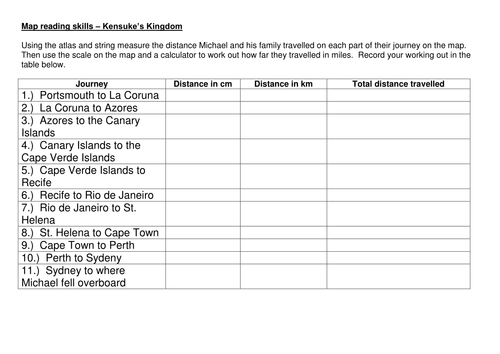 Kensukes Kingdom activities and worksheets by – Table 1 Kingdom Worksheet