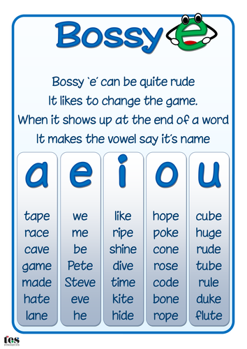 Posters For Magic E And Bossy E By Tesspecialneeds Teaching