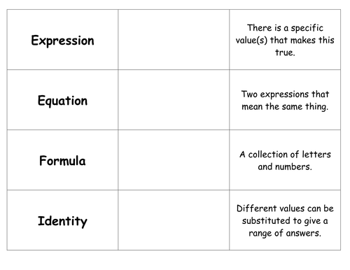 Expressions Equations Identities and Formulas by Hollyhead – Writing Expressions Worksheet