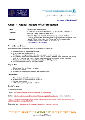 global impacts of deforestation