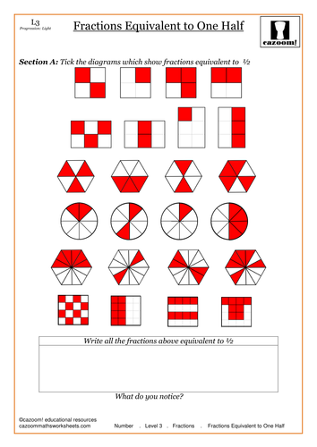 Equivalent Fractions by CazoomMaths | Teaching Resources