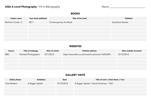 A Level Photography Unit 3 Essay Guide
