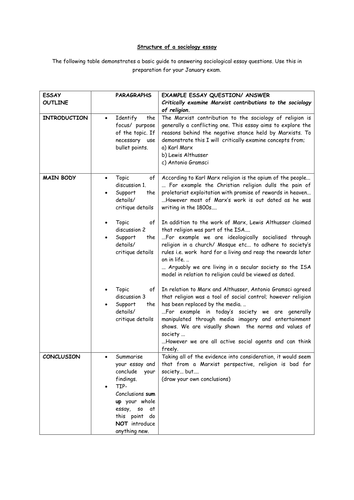 Personal Essay Thesis Statement Examples Interrogating Inequality Essays On Class Analysis Socialism And Marxism  Wikipedia Reflective Essay English Class also Essay About English Language Two Essays By Frances Lefkowitz  Superstition Review Research Paper  Classification Essay Thesis Statement