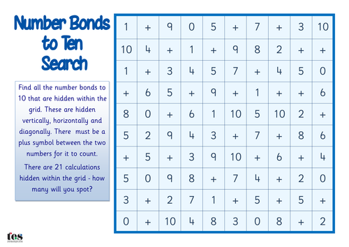 Skittle Addition Number Bonds to 10 by John Shaw Teaching – Number Bonds to 10 Worksheet