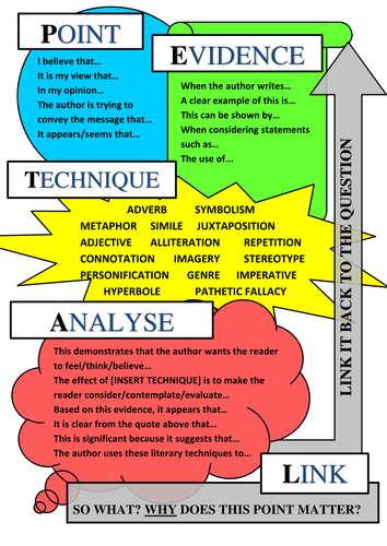 Petal Literature Writing Scaffold By Rebeccazn Teaching Resources