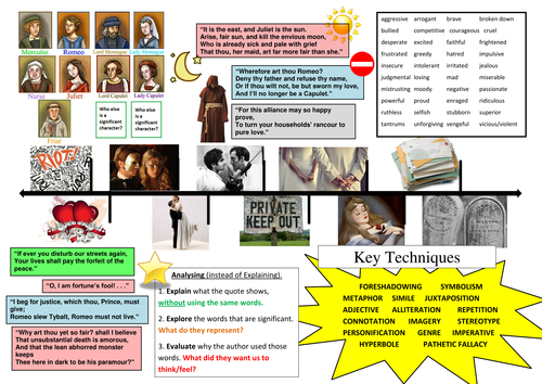 Romeo and Juliet: Colourful Printable Revision Mat by RebeccaZN ...