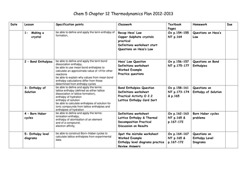 AQA Chem 5 Chapter 12 Thermodynamics
