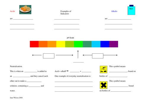 Acids and Alkalis poster