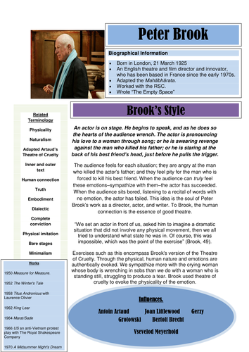 Practitioner factsheets. Drama and Dance.