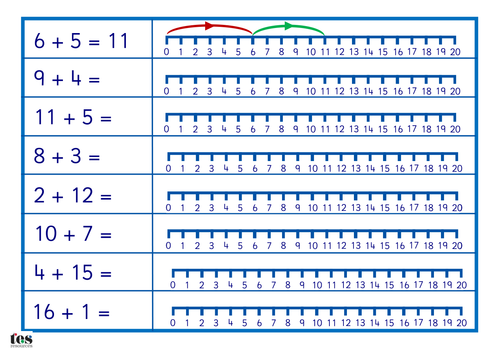 Addition on a number line to 20 by tesSpecialNeeds Teaching – Addition Worksheets with Number Line