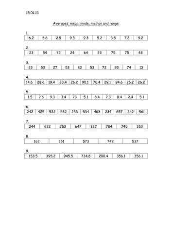 Mean Median Mode And Range Worksheet By