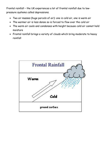 Can you get different types of rainfall?