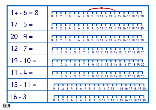 Subtraction On A Number Line Scalien – Subtraction on a Number Line Worksheet