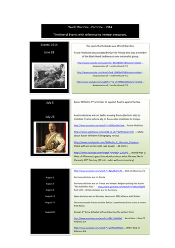 WW1-Timeline with Resources - 1914 (Part 1)