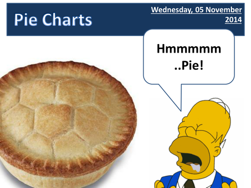 Pie Charts - Interpreting + Drawing - Simpsons