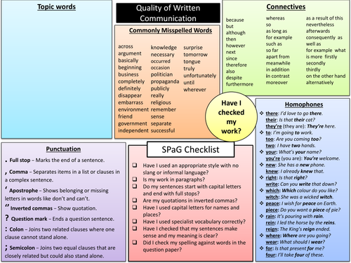 Spelling Punctuation And Grammar Spag Placemat By Tes