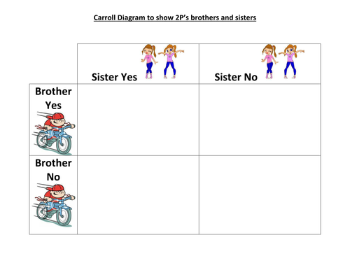 Carroll Diagram Interactive Lesson By Gabbypeterson Teaching