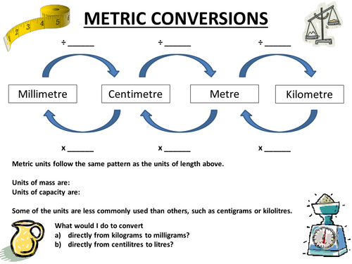 Metric Units Fact Sheet by MathSparks Teaching Resources Tes – Metric Conversion Worksheet Pdf