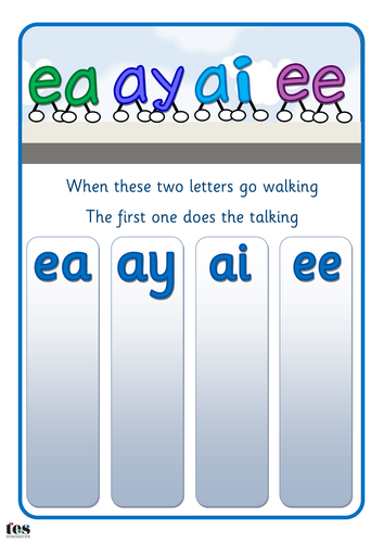Long Vowel Sounds Ea Ai Ay And Ee By Tesspecialneeds