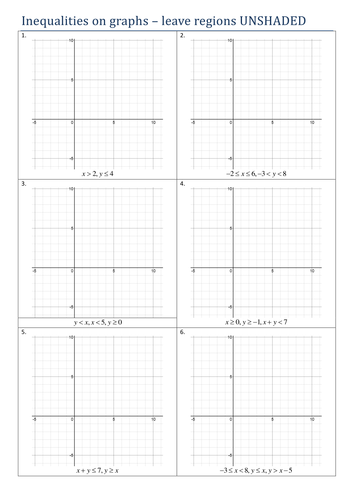 how to solve inequalities with shading