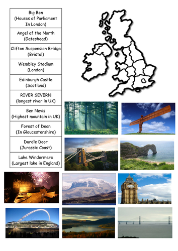 Britains Landscapes: physical and human features