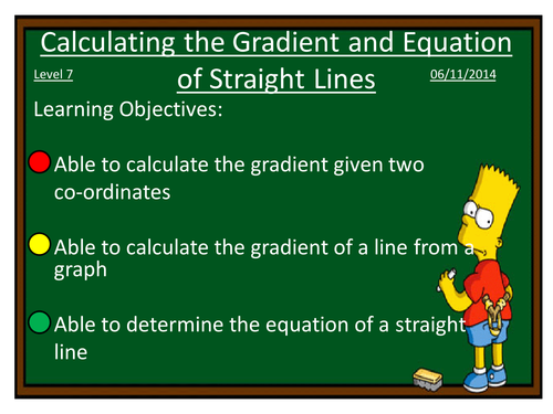 Algebra teaching resources: Other graphs | TES