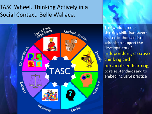 Thinking Actively in a Social Context; Wheel Guide
