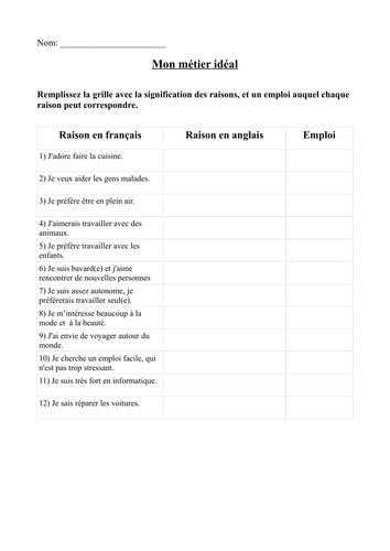 Match reasons for jobs in French & English