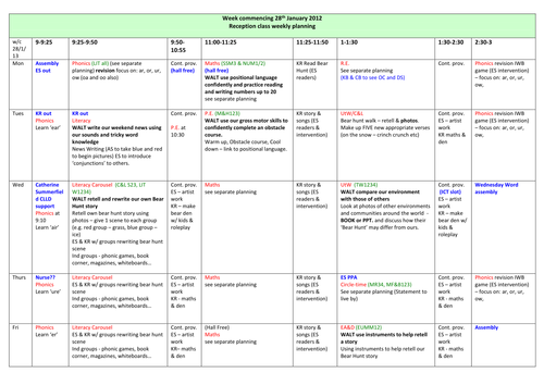 Eyfs planning examples by emilyelizabethstarkey teaching for Early years lesson plan template