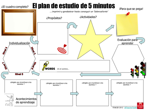 The 5 Minute Lesson Plan Spanish By Rmcgill Teaching Resources Tes