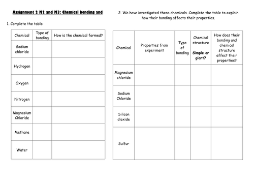 Properties and use of ionic and covalent compounds by EmmaRob22 – Worksheet on Chemical Bonding