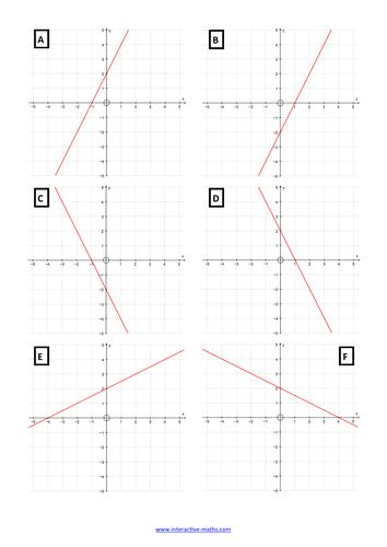 Graphs match up activity