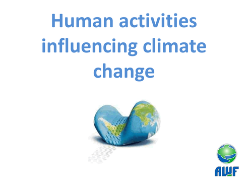 Human activities causing climate change