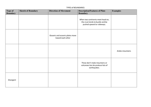 Types of Boundaries plate tectonics by inspirer Teaching – Types of Plate Boundaries Worksheet