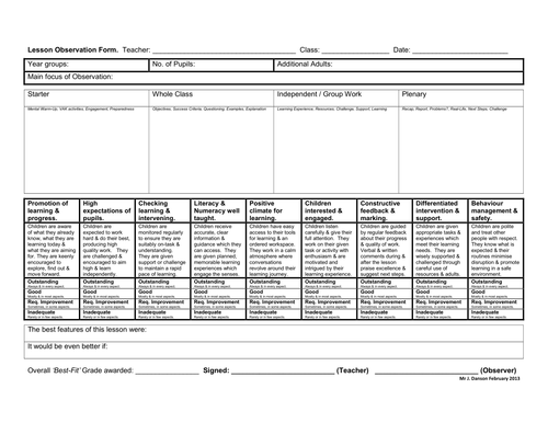 Collaborative Teaching Observation Form ~ Updated lesson observation form with action plan by