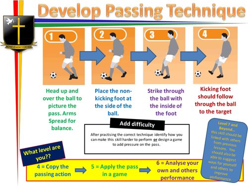 Passing Technique (Football/Soccer)
