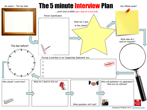The 5 Minute Interview Plan By Teachertoolkit By Rmcgill Teaching