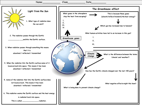 Worksheets Greenhouse Effect Worksheet climate change and the greenhouse effect worksheet by wondercaliban teaching resources tes