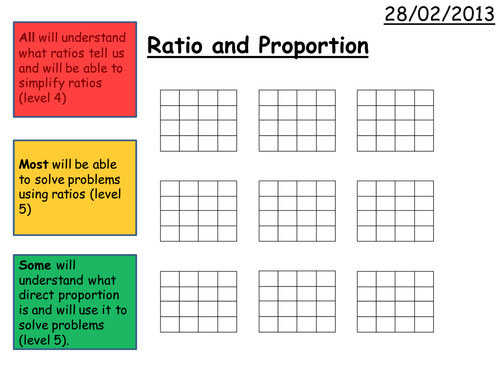 Introducing Ratio and Proportion
