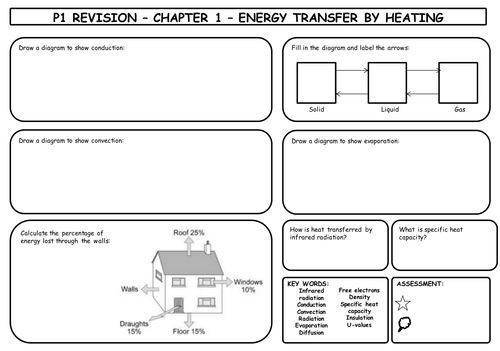 aqa p1 revision sheets by shooppoop teaching resources tes. Black Bedroom Furniture Sets. Home Design Ideas